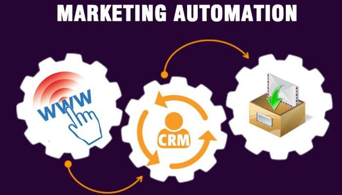 Automation Marketing là gì?