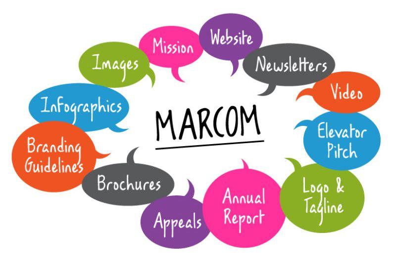 Marketing communications là gì?