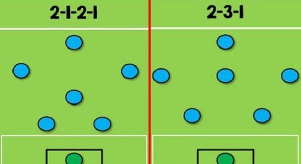 Chiến thuật 2-1-2-1