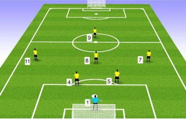 Nguyên tắc xây dựng chiến thuật bóng đá 7 người